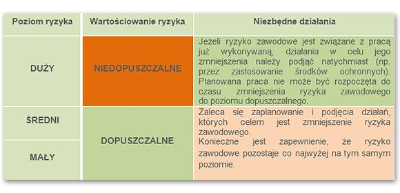 tabela03metody