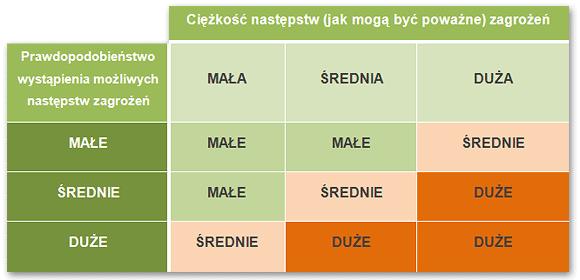 sposob-oceny-pn-n-18002