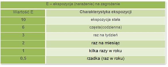 tabela06metody