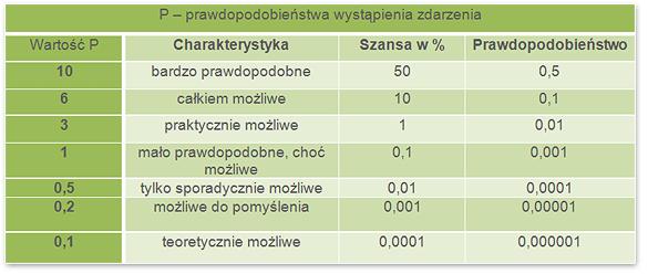 tabela07metody