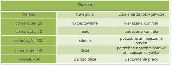 tabela08metody