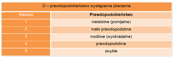 tabela10metody