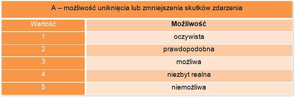 tabela11metody