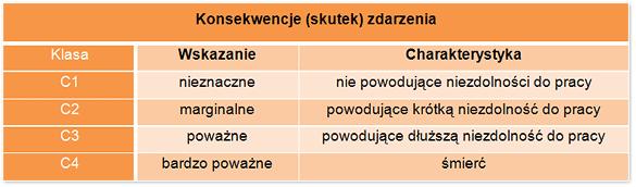 tabela12metody