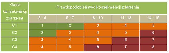 tabela13metody