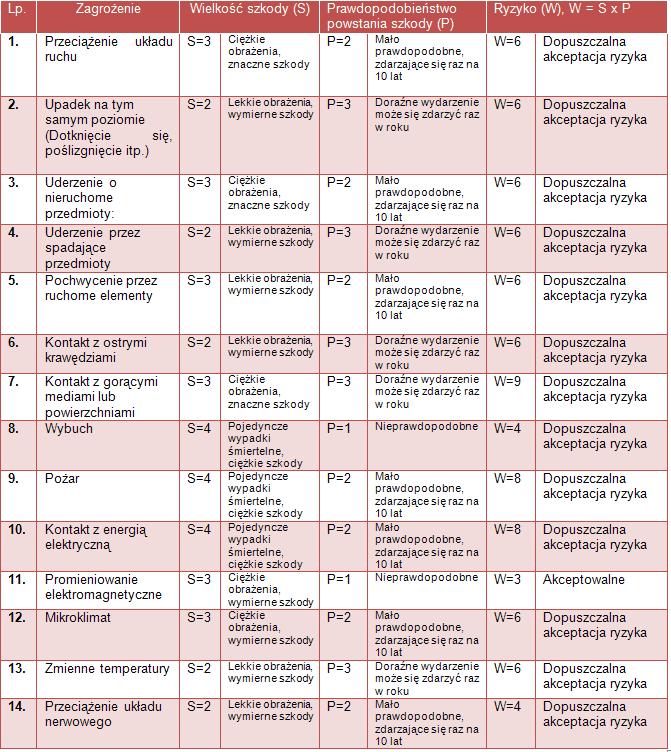 fizjoterapia w reumatologii pdf chomikuj